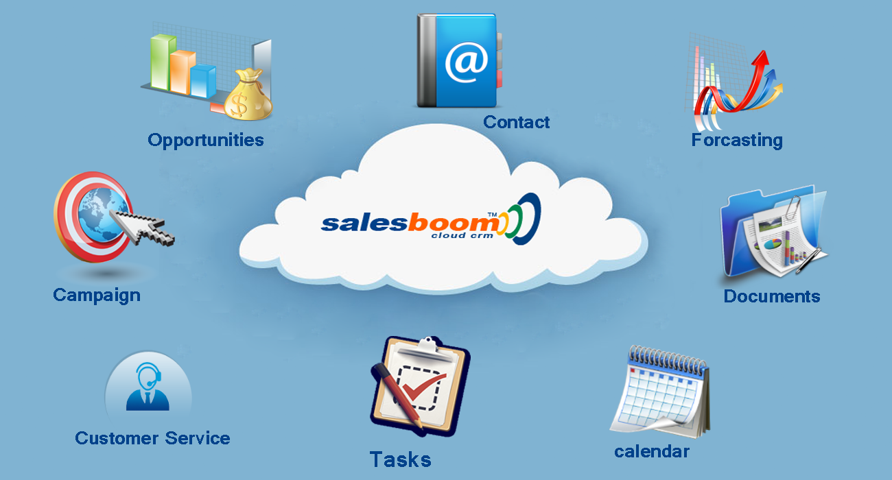 Sales Force Automation Features & Benefits